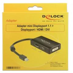 Displayport Adapter Delock mini DP -  DP/HDMI/DVI
